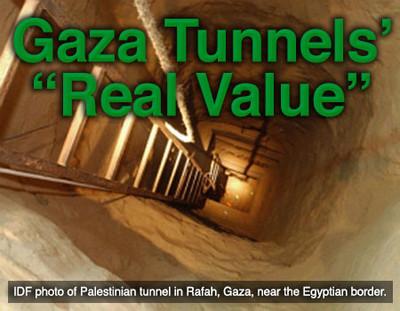 Palestinian tunnel in Rafah, Gaza, near the Egyptian border.