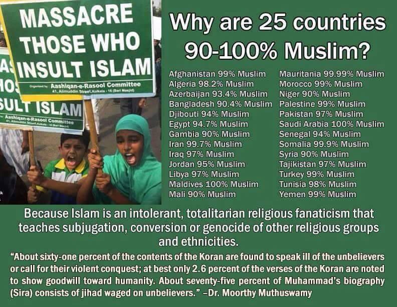 muslim majority countries
