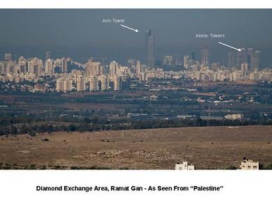 ramat gan as seen from palestine