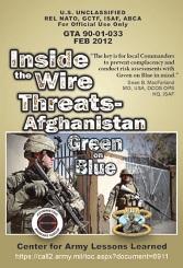 Imside the wire